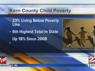 Kern_County_Child_Poverty_219450000_20130109184127