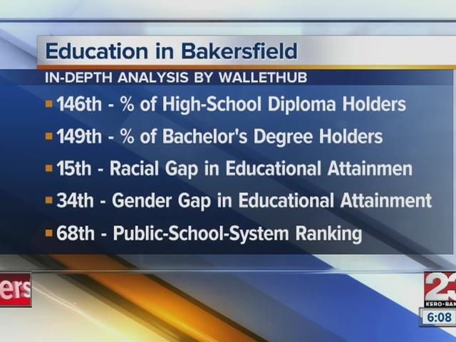 Bakersfield education analysis