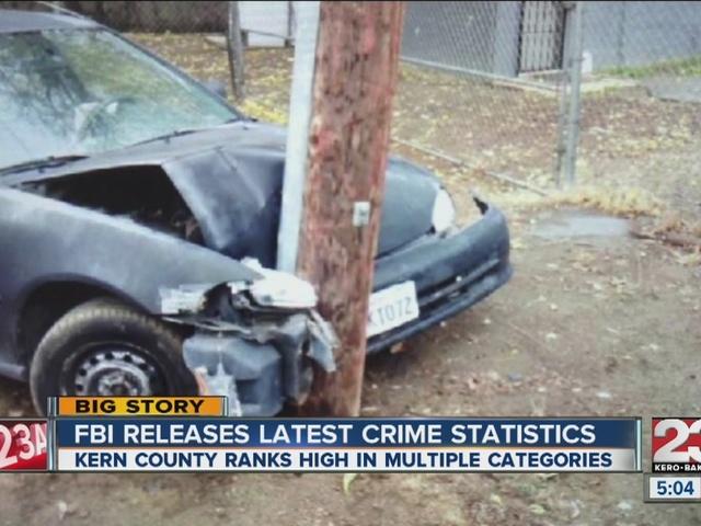 FBI Releases Latest Crime Stats