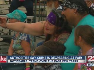 Crime at Kern County Fair decreasing