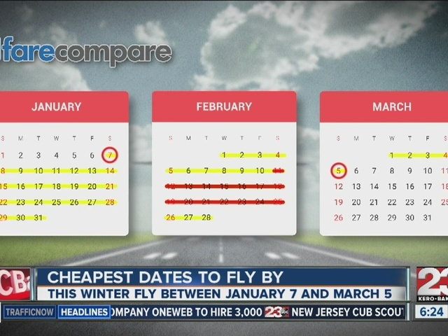 Cheapest dates to fly in 2017