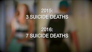 Stats on child, teen suicide in Kern County