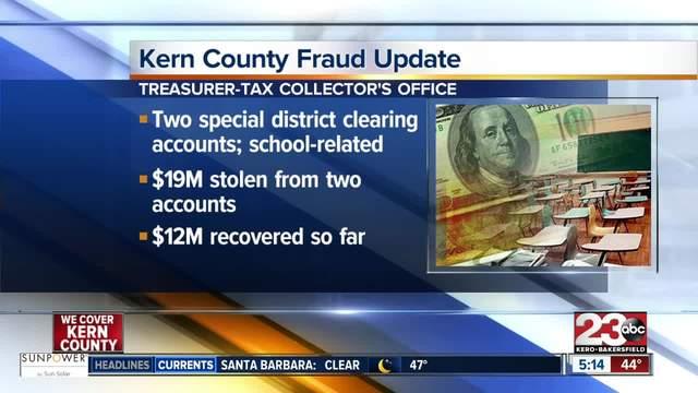 banco escola Kern