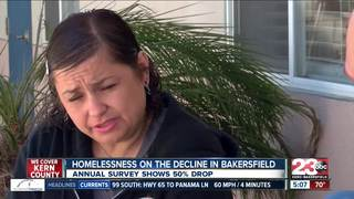 Data shows a 50% drop in homelessness