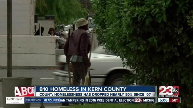 Homelessness in Kern County has Decreased