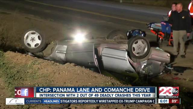 A SE Bakersfield intersection adding to the 49 deadly crashes in CHP…