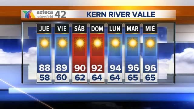 Kern River Valle siete