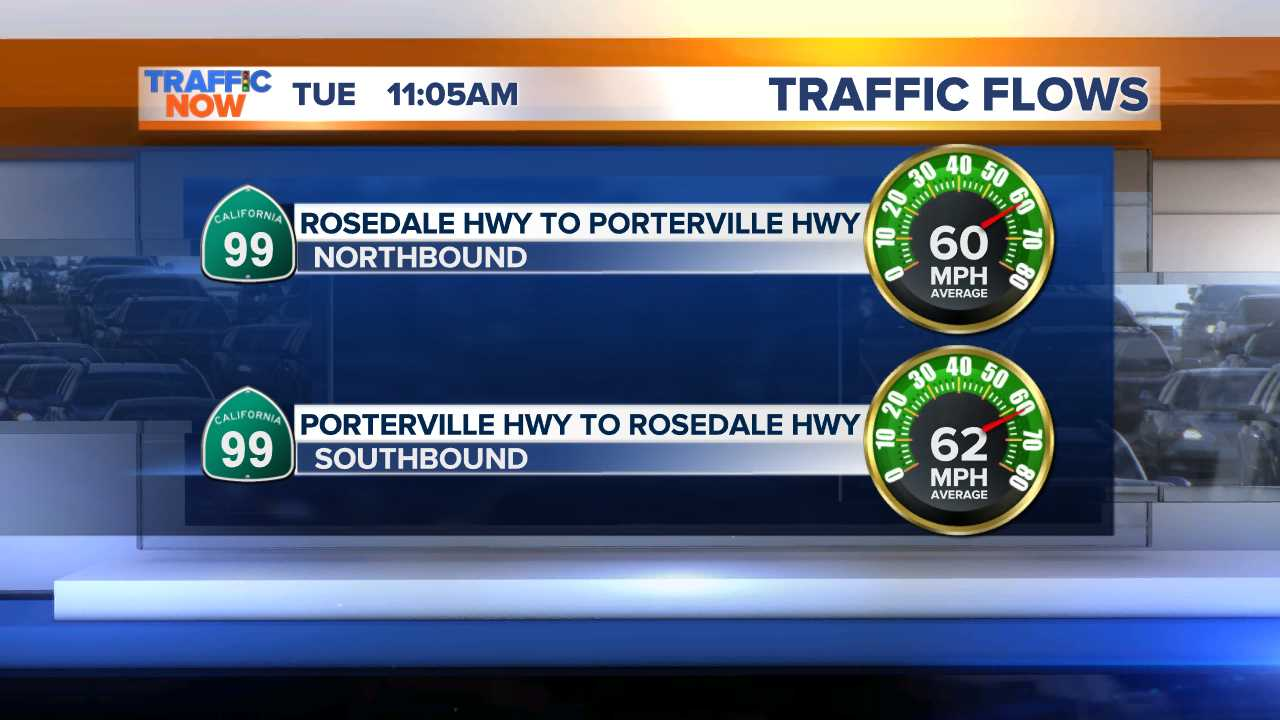 Rosedale - Hwy65