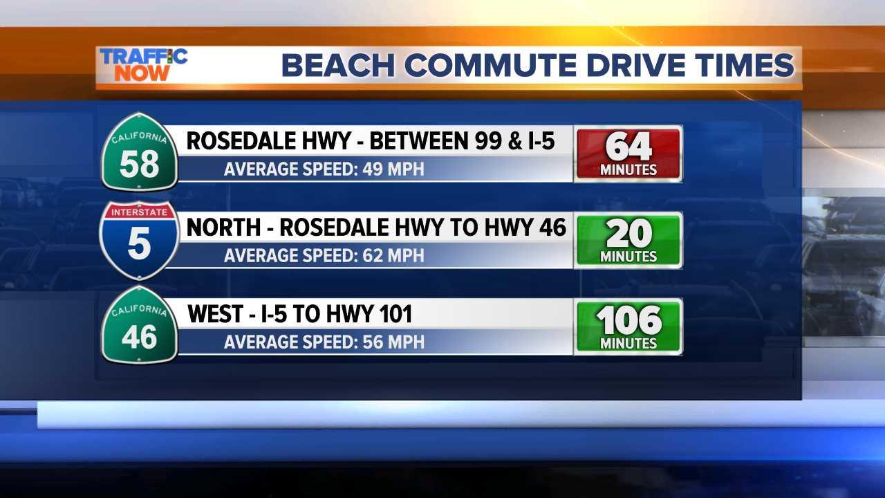Beach Commute