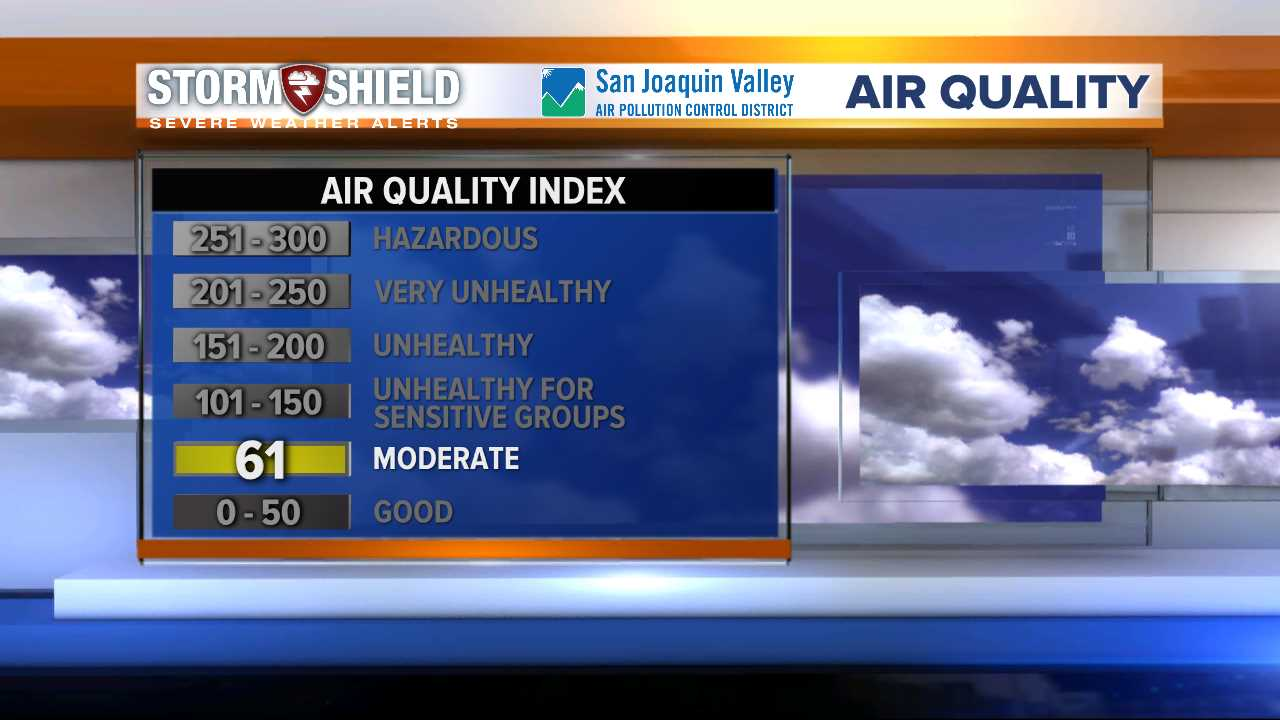 Valley Air Quality