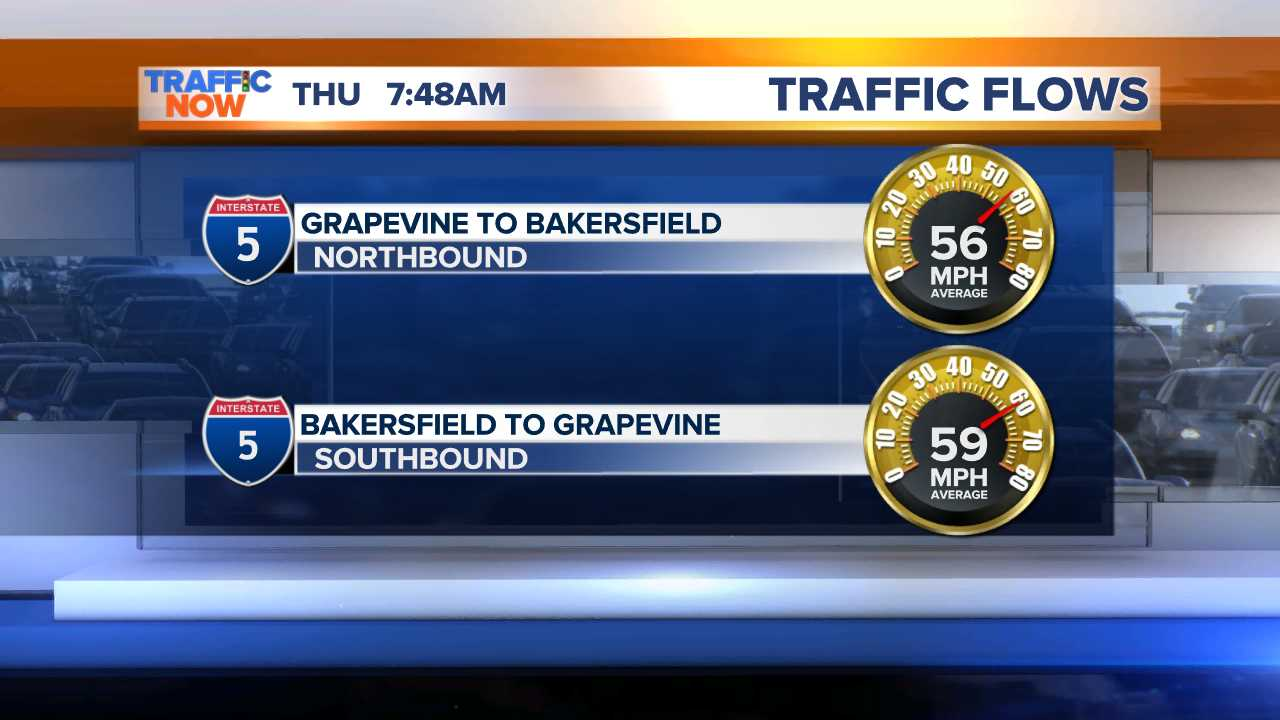 Grapevine commute